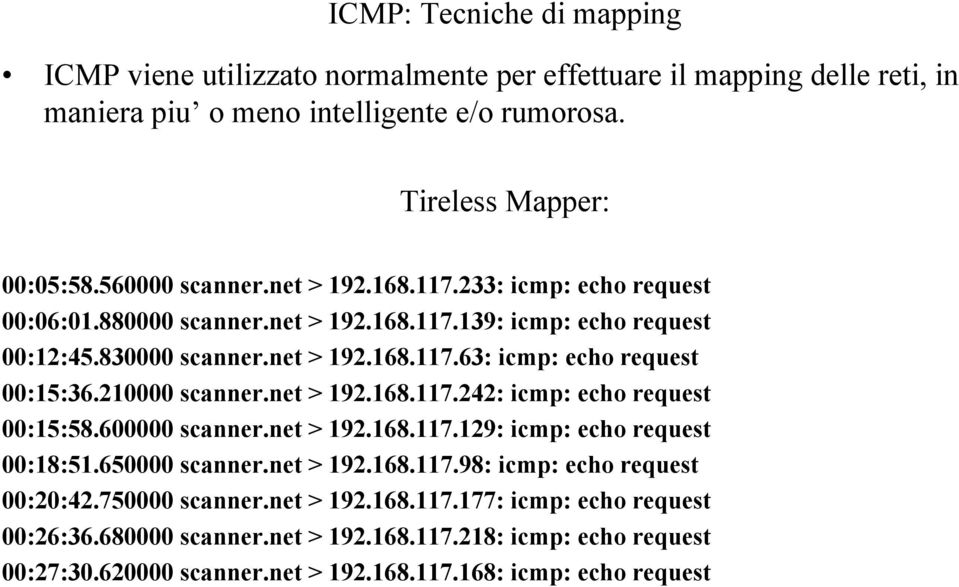 210000 scanner.net > 192.168.117.242: icmp: echo request 00:15:58.600000 scanner.net > 192.168.117.129: icmp: echo request 00:18:51.650000 scanner.net > 192.168.117.98: icmp: echo request 00:20:42.