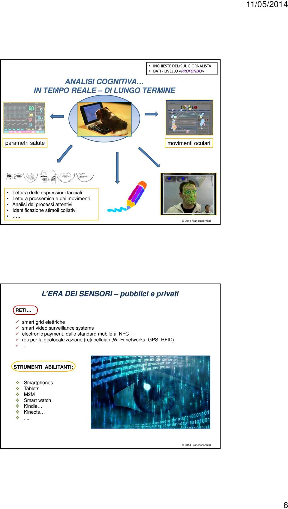 . L ERA DEI SENSORI pubblici e privati RETI smart grid elettriche smart video surveillance systems electronic payment, dallo standard mobile al