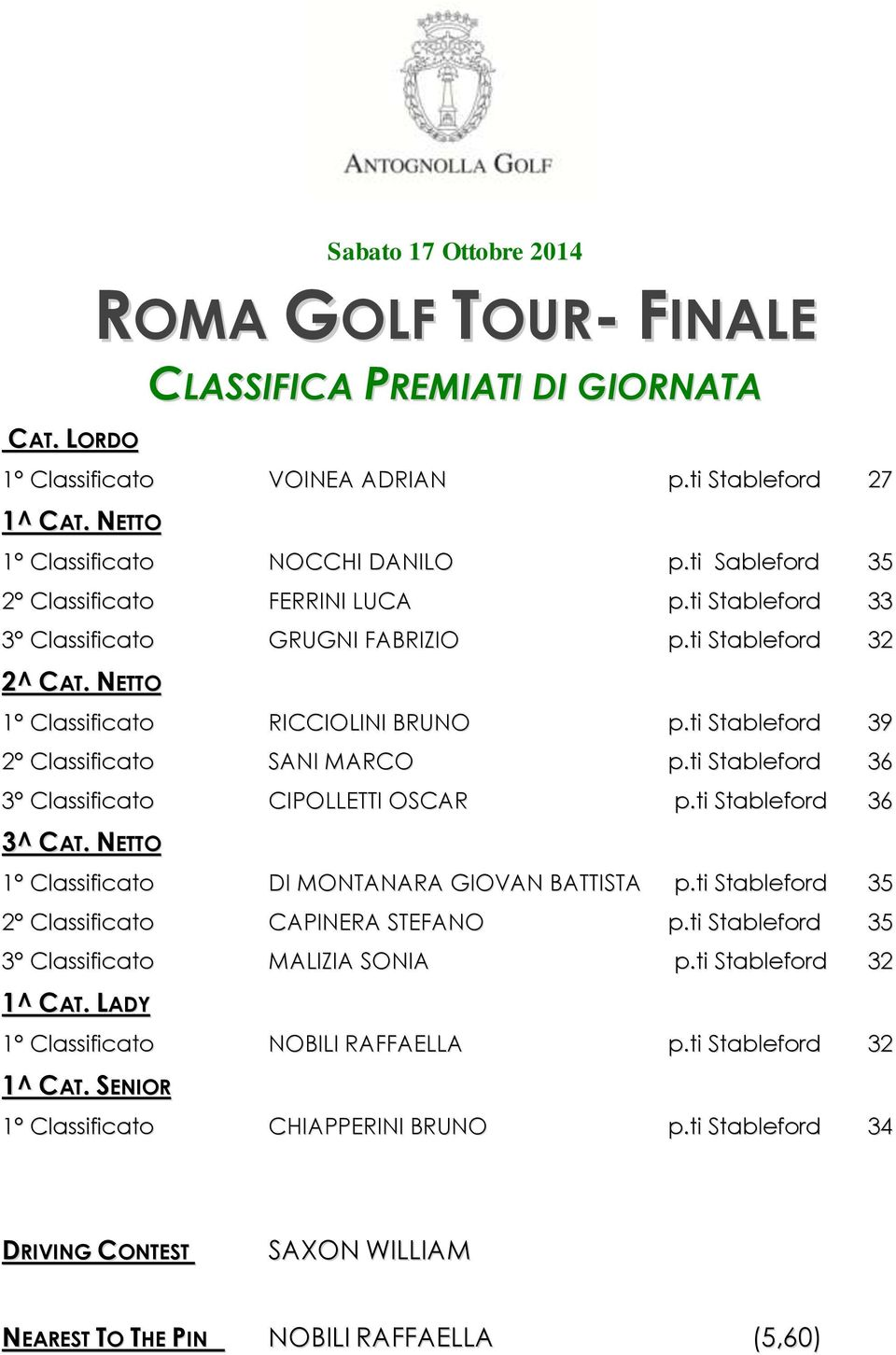 ti Stableford 39 2 Classificato SANI MARCO p.ti Stableford 36 3 Classificato CIPOLLETTI OSCAR p.ti Stableford 36 3^ CAT. NETTO 1 Classificato DI MONTANARA GIOVAN BATTISTA p.