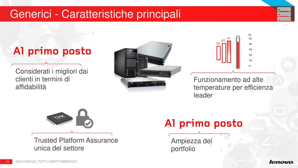 Funzionamento ad alte temperature per efficienza leader Al primo