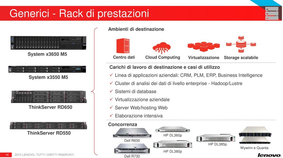 CRM, PLM, ERP, Business Intelligence Cluster di analisi dei dati di livello enterprise - Hadoop/Lustre Sistemi di database