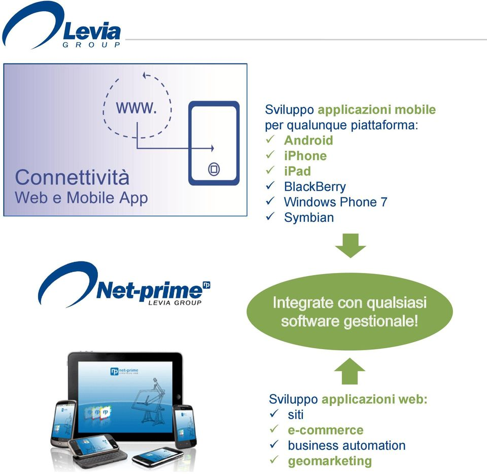Integrate con qualsiasi software gestionale!