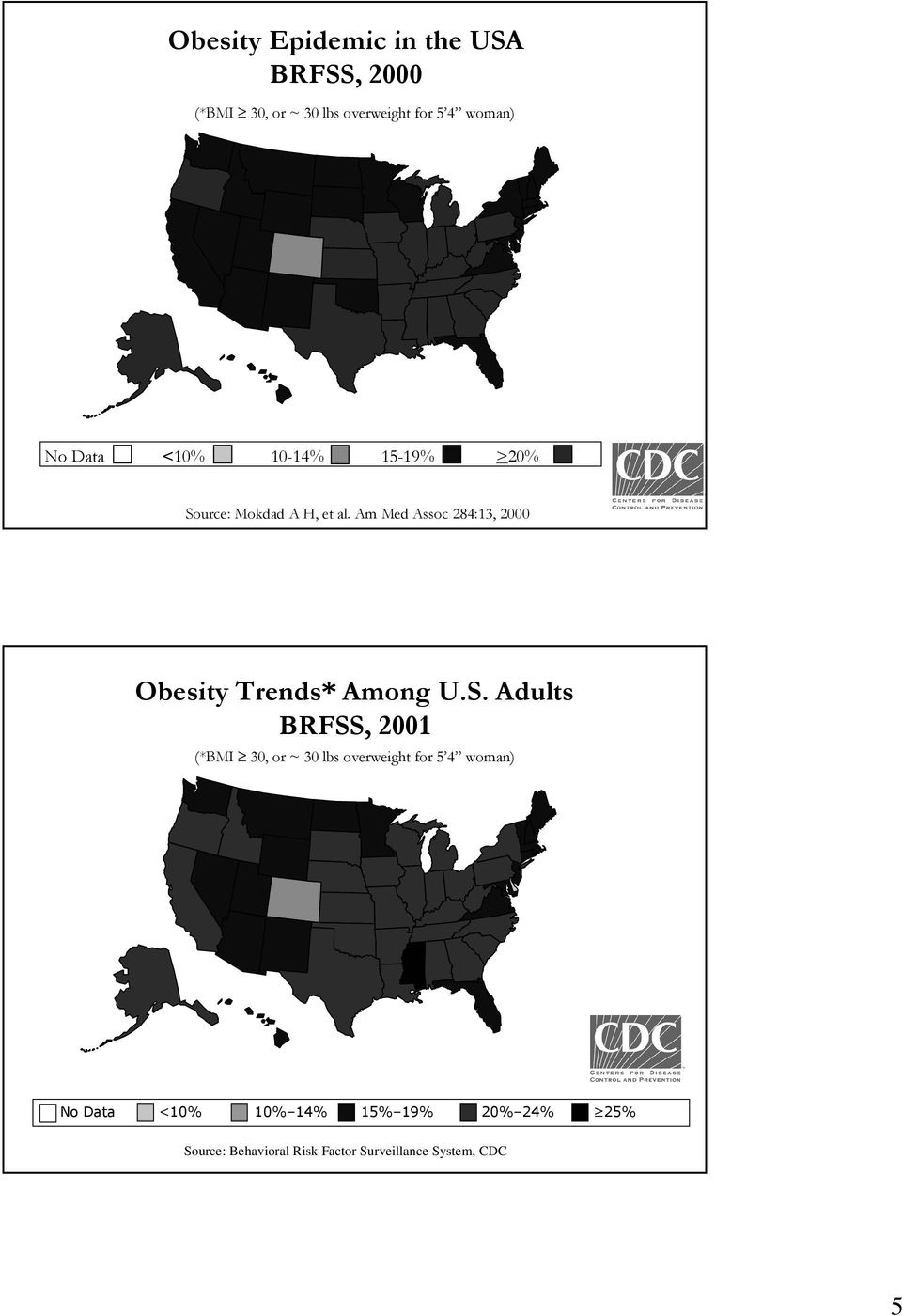 Am Med Assoc 284:13, 2000 Obesity Trends* Among U.S.