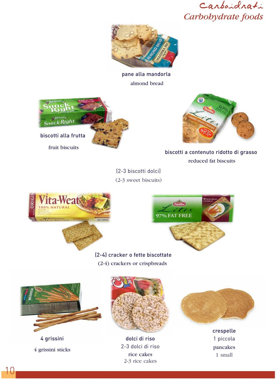sweet biscuits) (2-4) cracker o fette biscottate (2-4) crackers or crispbreads 10 4 grissini 4