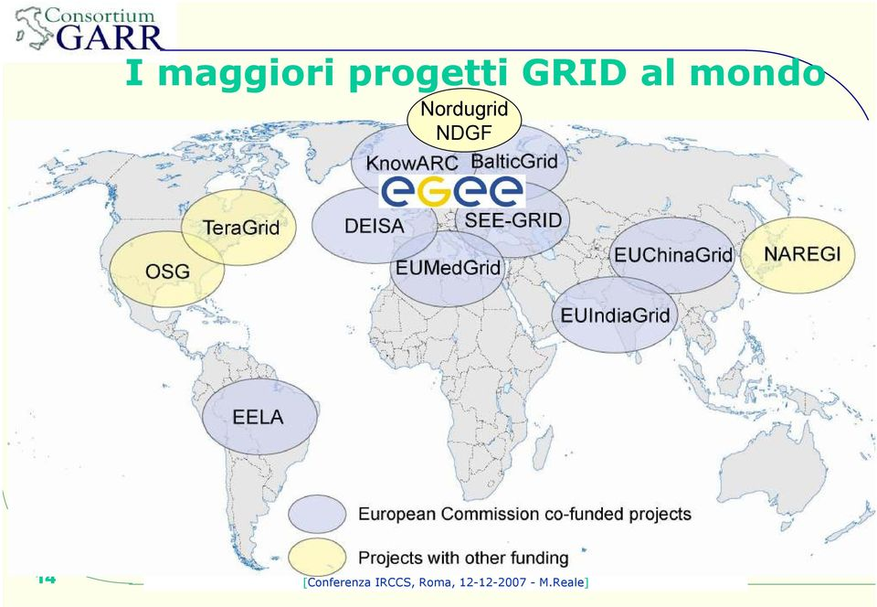 National Grid Service (UK) NGS, D-GRID (D), Grid-5000 (F), INFNGRID(I) Australian Partnership for Advanced Computing (Australia) APAC China National GRID CNG Progetti di