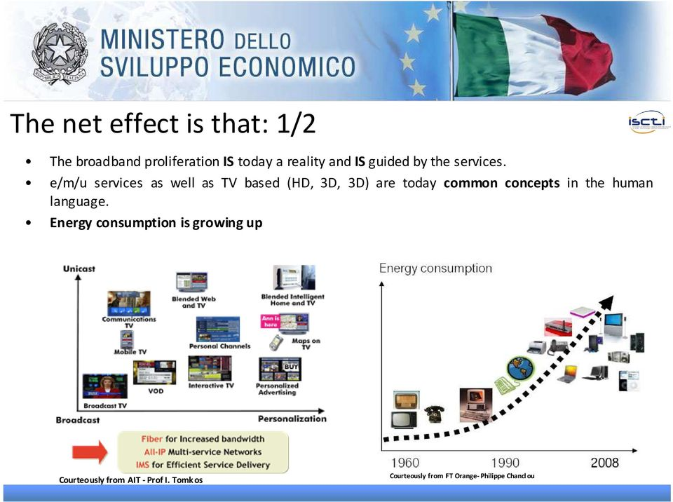 e/m/u services as well as TV based (HD, 3D, 3D) are today common concepts in