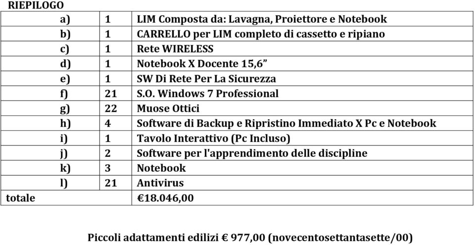 Windows 7 Professional g) 22 Muose Ottici h) 4 Software di Backup e Ripristino Immediato X Pc e Notebook i) 1 Tavolo