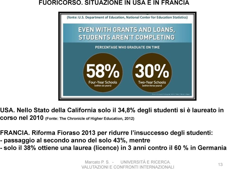 The Chronicle of Higher Education, 2012) FRANCIA.