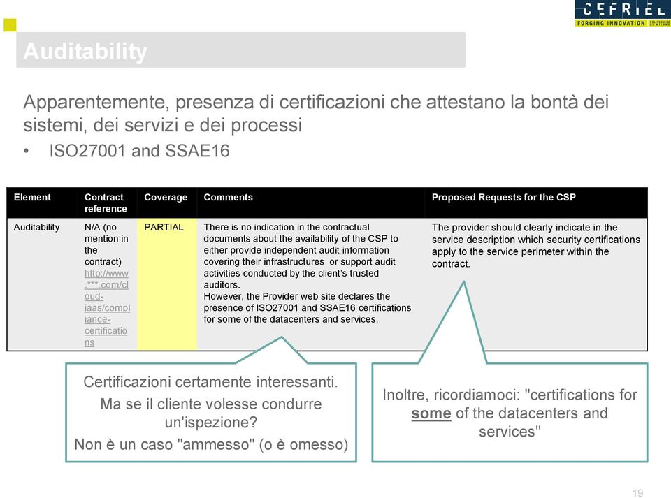 com/cl oudiaas/compl iancecertificatio ns PARTIAL There is no indication in the contractual documents about the availability of the CSP to either provide independent audit information covering their