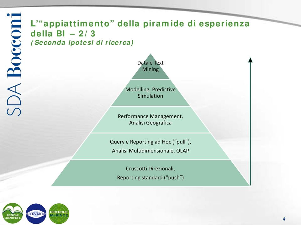 Management, Analisi Geografica Query e Reporting ad Hoc ( pull ), Analisi