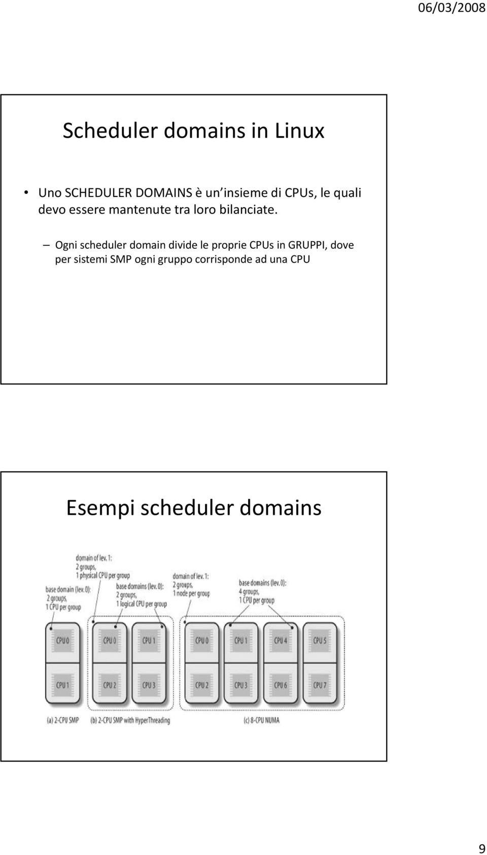 Ogni scheduler domain divide le proprie CPUs in GRUPPI, dove per