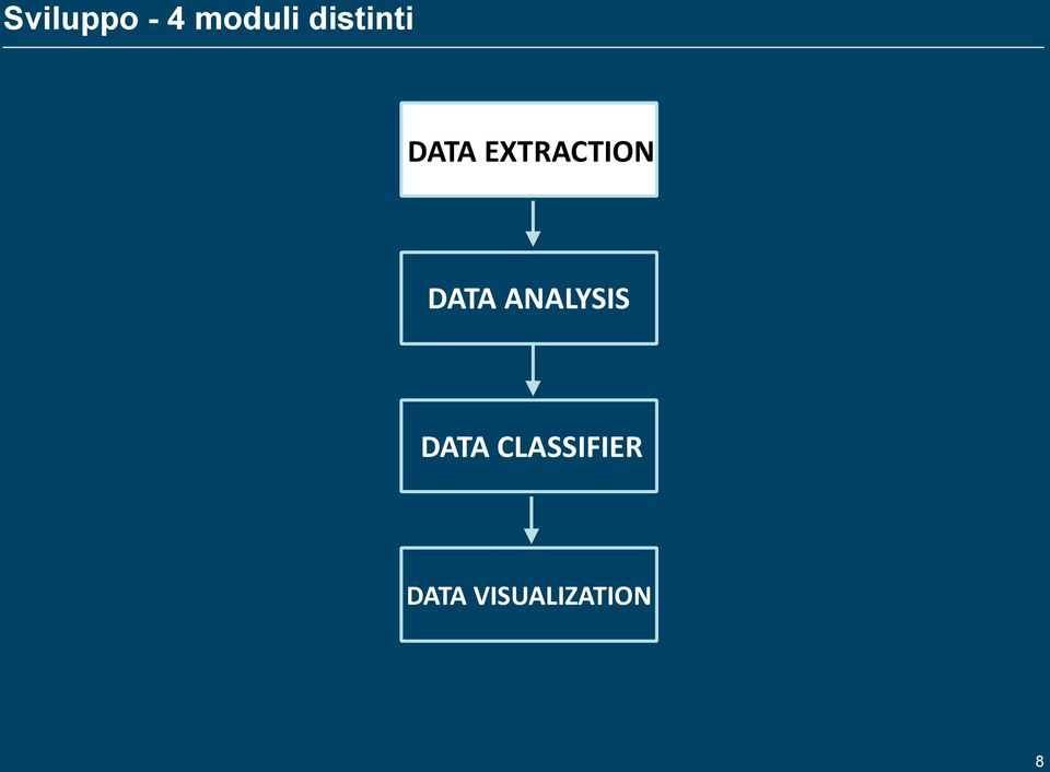 EXTRACTION DATA