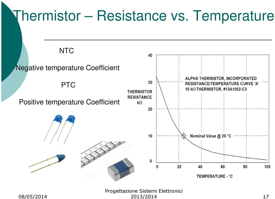 temperature Coefficient PTC