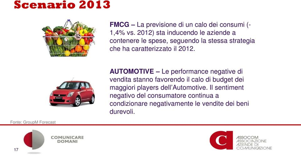 2012. Fonte: GroupM Forecast AUTOMOTIVE Le performance negative di vendita stanno favorendo il calo di