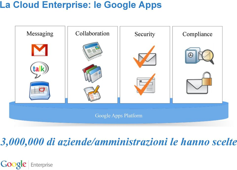 Compliance Google Apps Platform