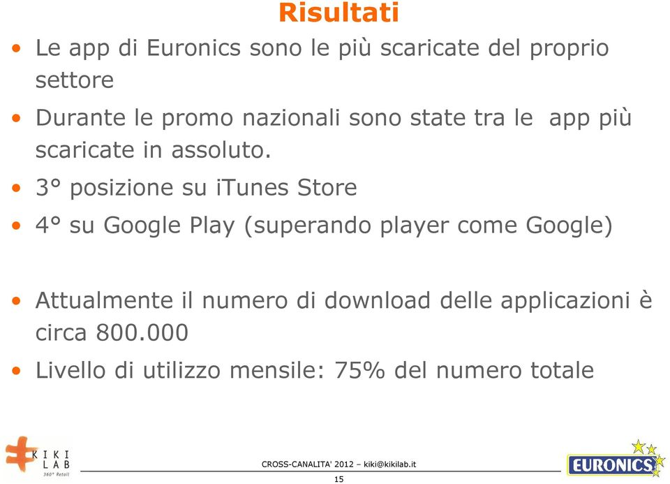 3 posizione su itunes Store 4 su Google Play (superando player come Google)