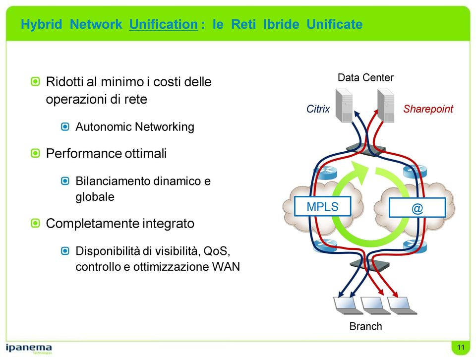 Networking Performance ottimali Bilanciamento dinamico e globale