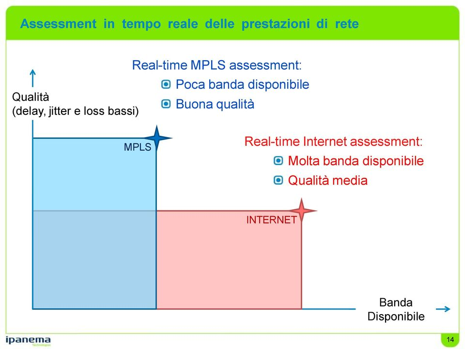 Buona qualità CITRIX APO Real-time Internet assessment: Molta banda