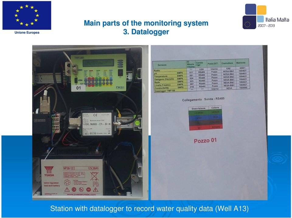 Datalogger Station with
