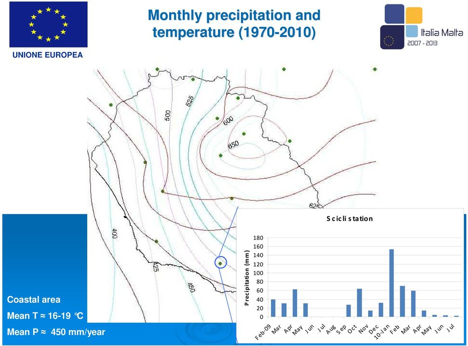 Precipitation (mm) 180 160 140 120 100 80 60 40 20 0 Feb-09 Mar
