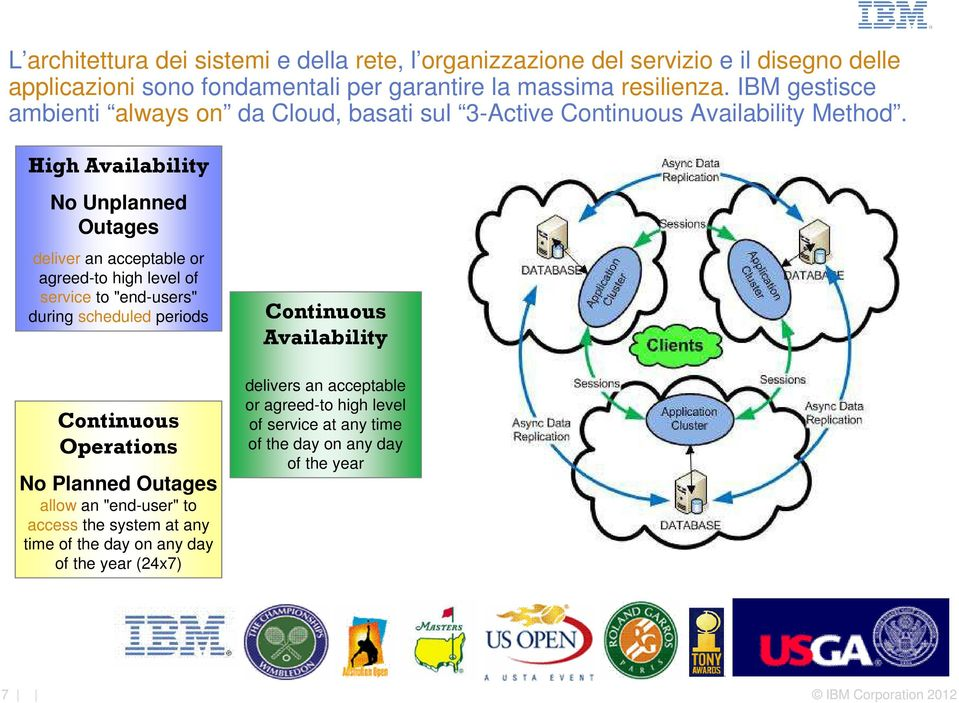 "High Availability No Unplanned Outages deliver an acceptable or agreed-to high level of service to ""end-users"" during scheduled periods Continuous Operations No Planned"