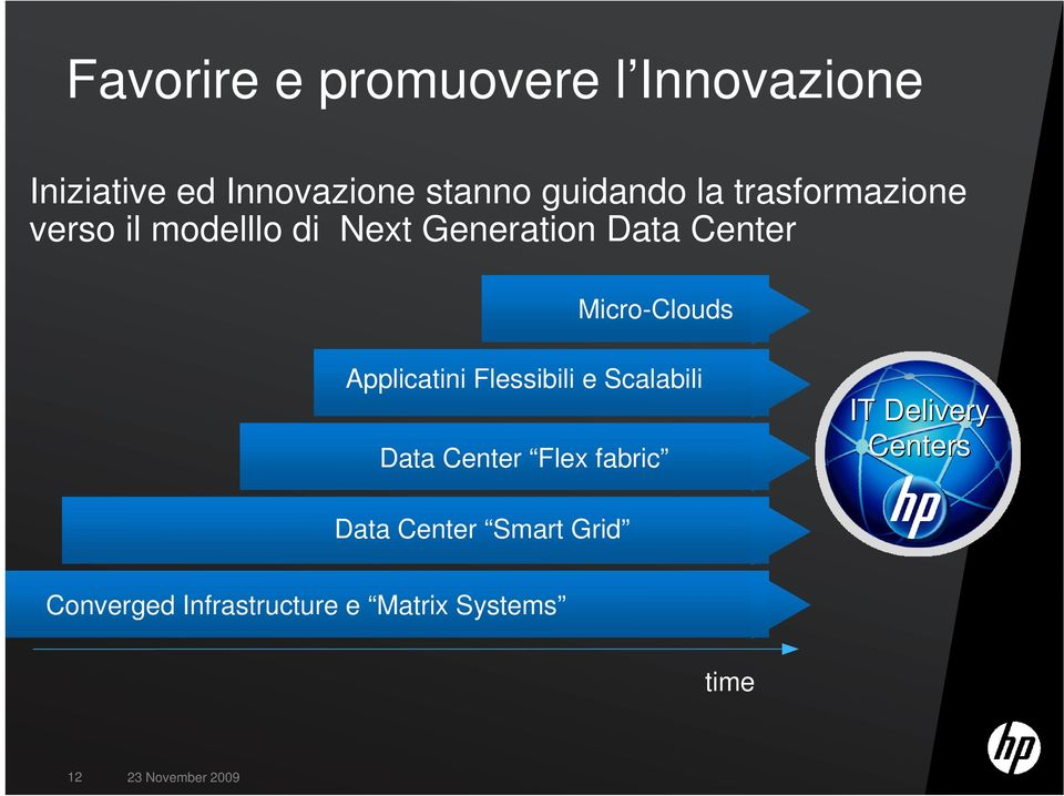 Applicatini Flessibili e Scalabili Data Center Flex fabric IT Delivery Centers