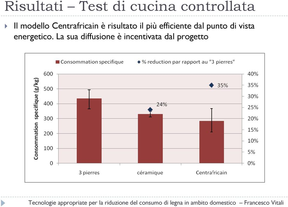 efficiente dal punto di vista energetico.