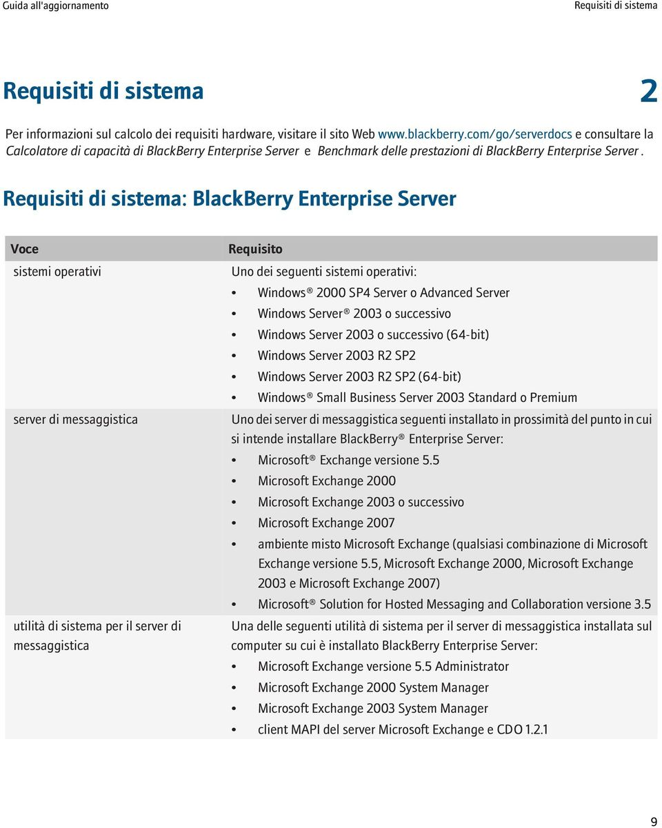 Requisiti di sistema: BlackBerry Enterprise Server Voce sistemi operativi server di messaggistica utilità di sistema per il server di messaggistica Requisito Uno dei seguenti sistemi operativi: