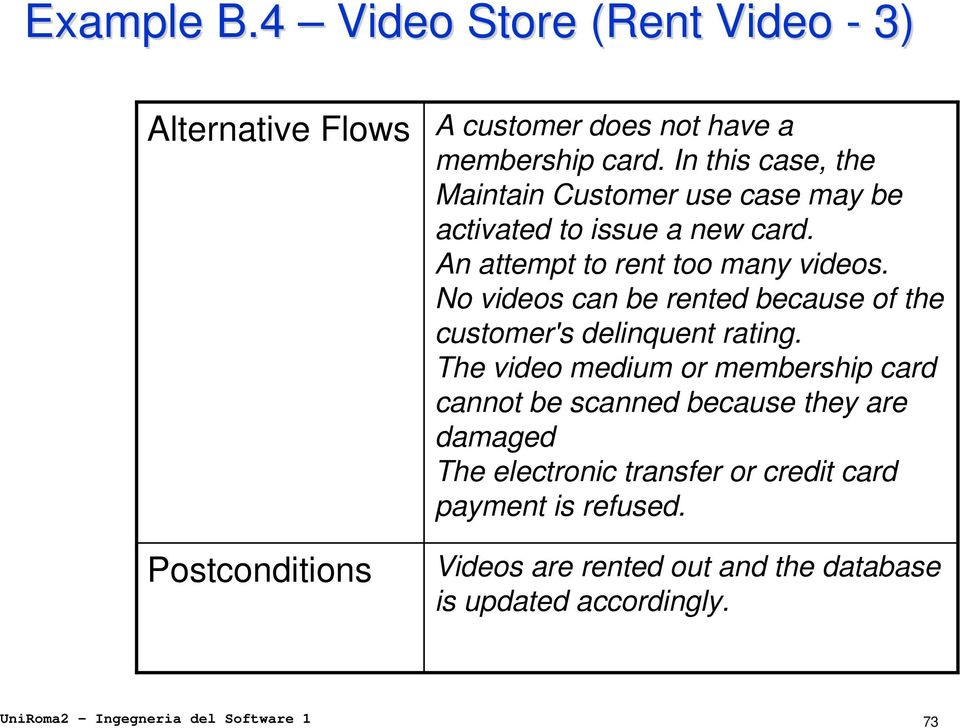No videos can be rented because of the customer's delinquent rating.