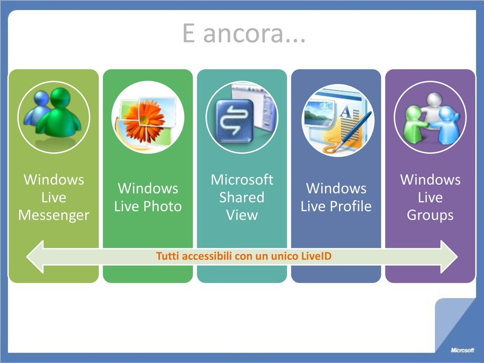 Photo Microsoft Shared View Windows