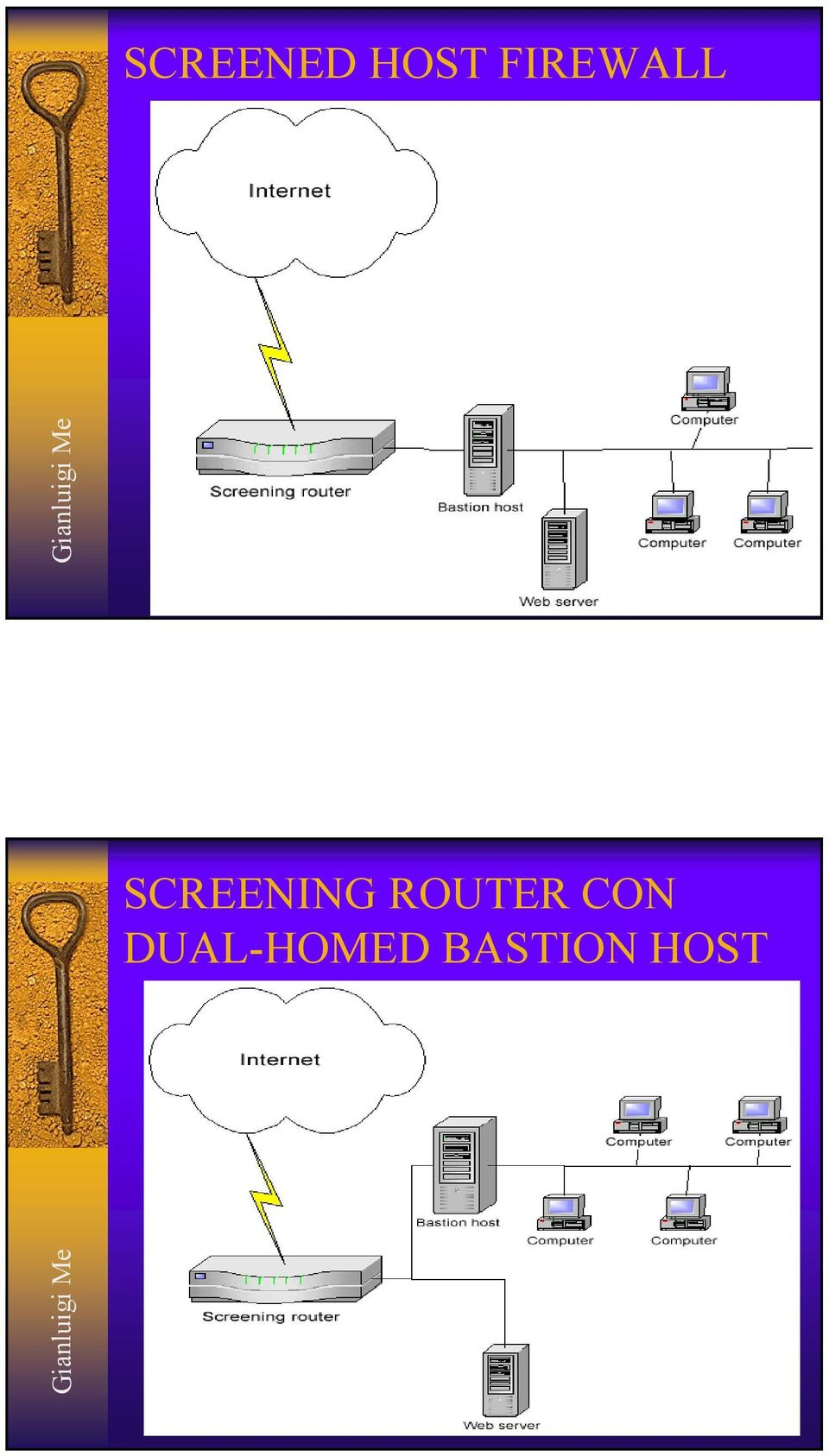 SCREENING ROUTER