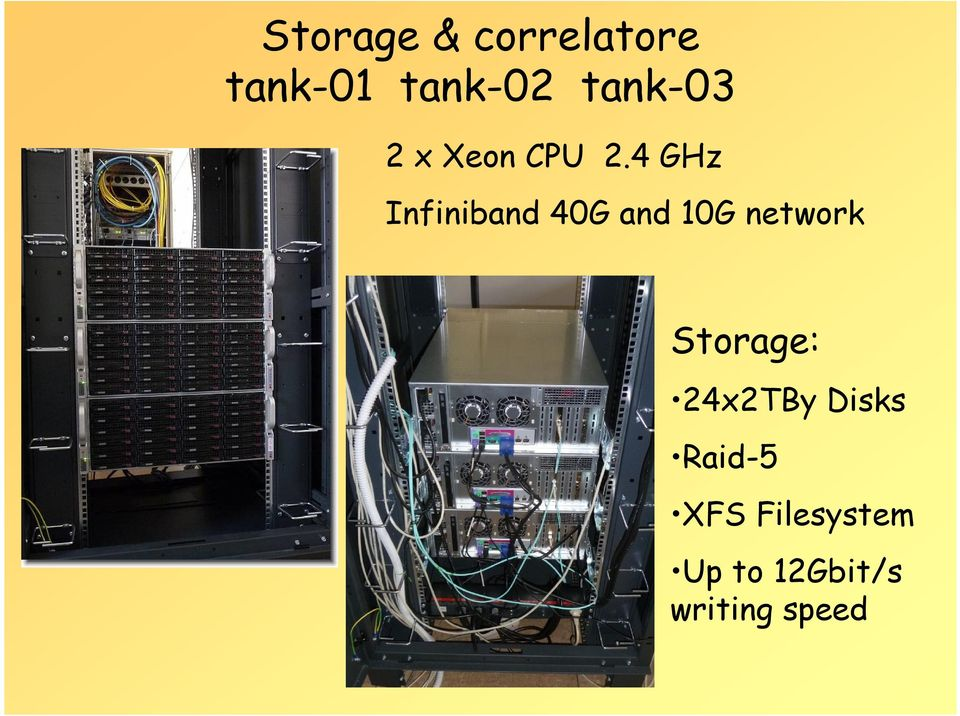 4 GHz Infiniband 40G and 10G network