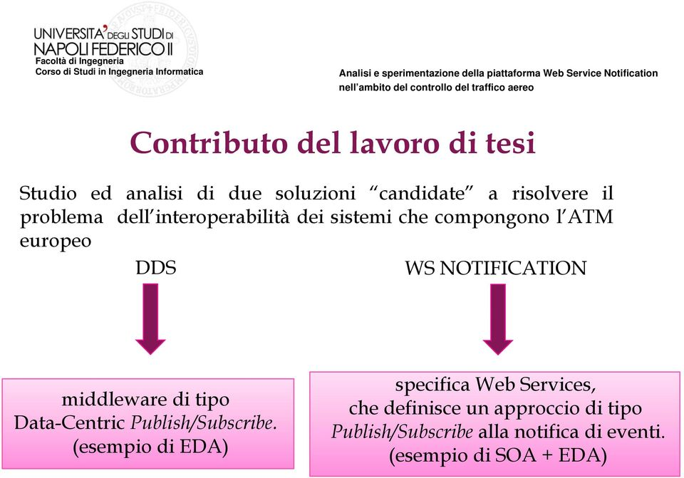 interoperabilità dei sistemi che compongono l ATM europeo DDS WS NOTIFICATION middleware di tipo Data-Centric