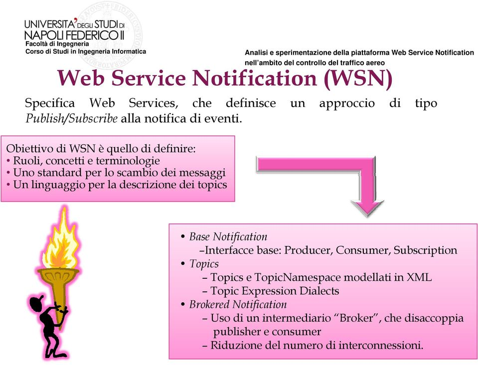 descrizione dei topics Base Notification Interfacce base: Producer, Consumer, Subscription Topics Topics e TopicNamespace modellati in XML