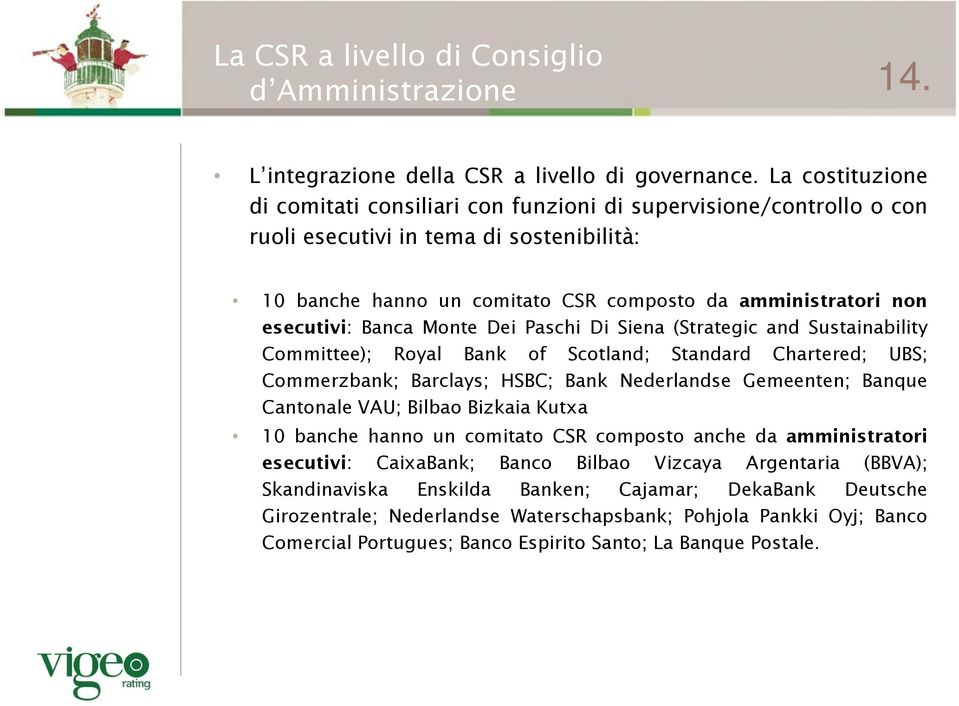 Banca Monte Dei Paschi Di Siena (Strategic and Sustainability Committee); Royal Bank of Scotland; Standard Chartered; UBS; Commerzbank; Barclays; HSBC; Bank Nederlandse Gemeenten; Banque Cantonale