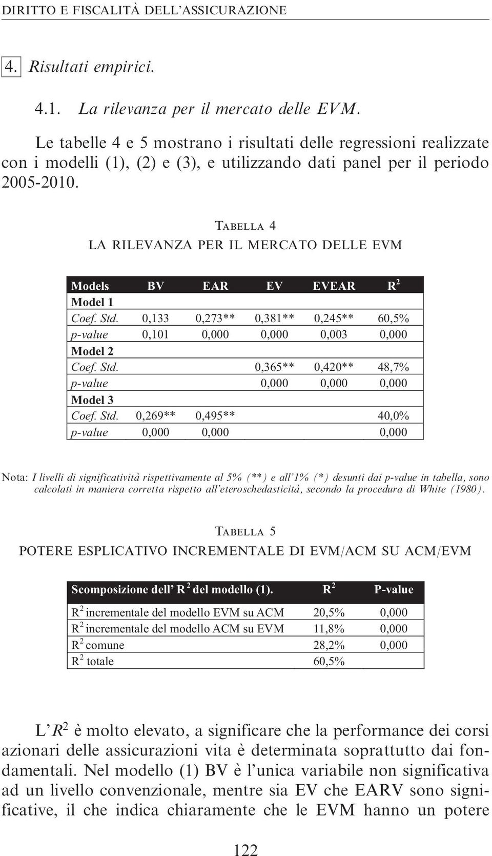Tabella 4 LA RILEVANZA PER IL MERCATO DELLE EVM Models BV EAR EV EVEAR R 2 Model 1 Coef. Std. 0,133 0,273** 0,381** 0,245** 60,5% p-value 0,101 0,000 0,000 0,003 0,000 Model 2 Coef. Std. 0,365** 0,420** 48,7% p-value 0,000 0,000 0,000 Model 3 Coef.