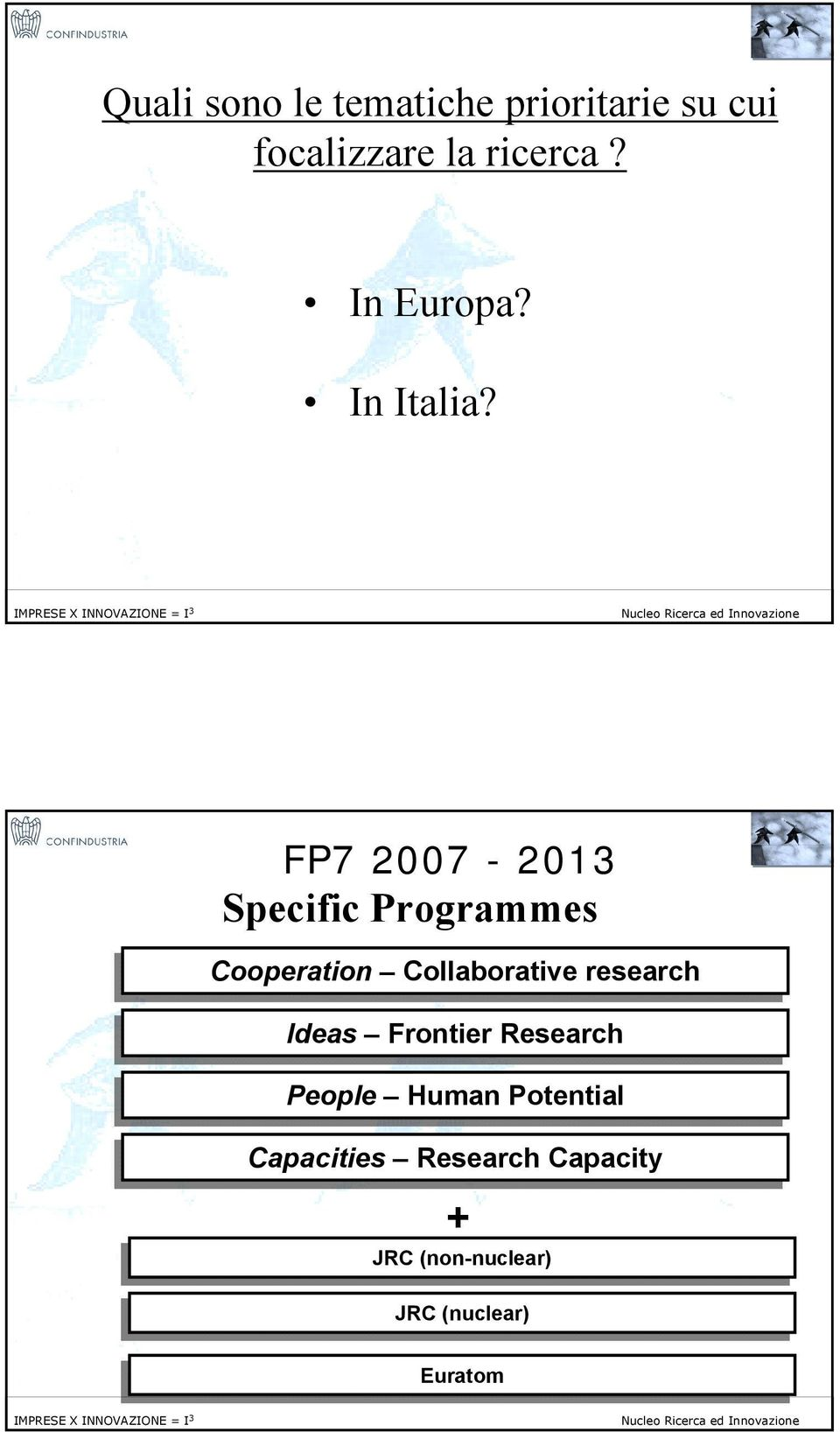 8 FP7 2007-2013 Specific Programmes Cooperation Collaborative