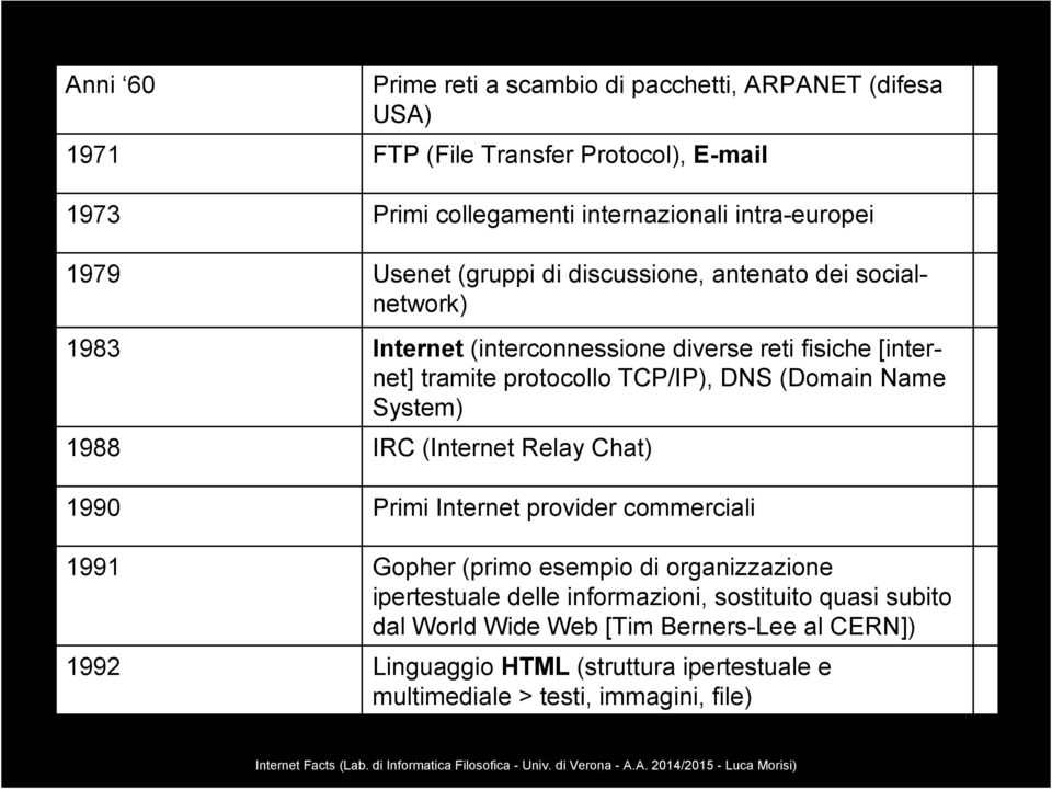 protocollo TCP/IP), DNS (Domain Name System) IRC (Internet Relay Chat) Primi Internet provider commerciali Gopher (primo esempio di organizzazione ipertestuale