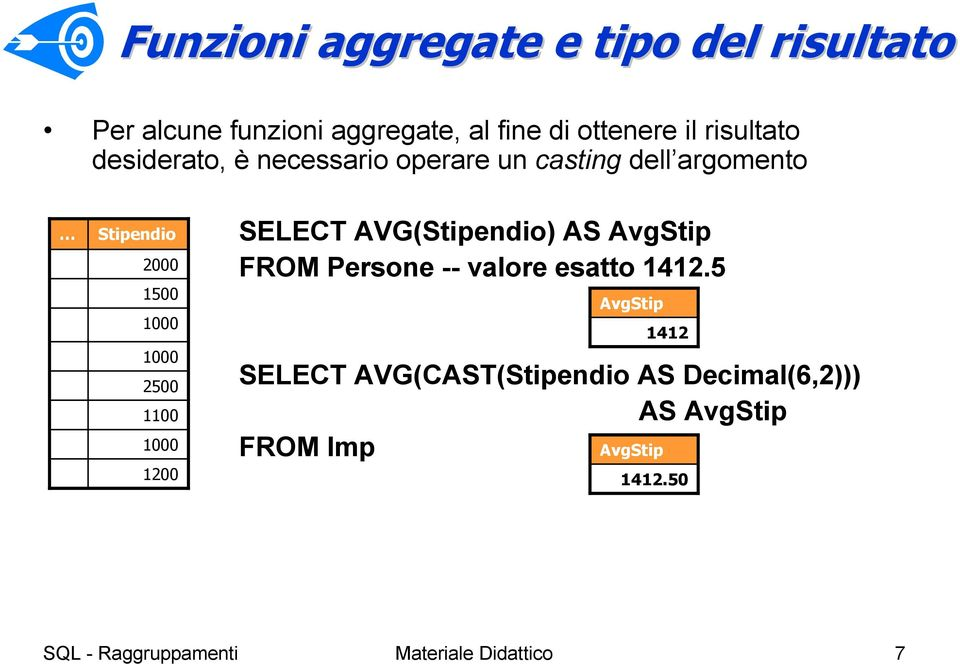 1200 SELECT AVG(Stipendio) AS AvgStip FROM Persone -- valore esatto 1412.