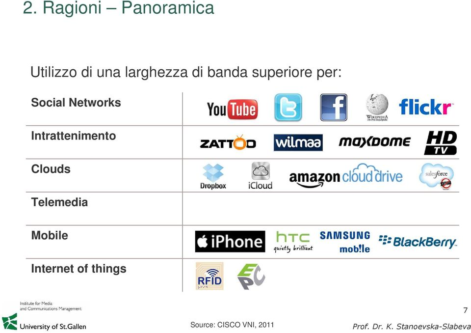 Networks Intrattenimento Clouds Telemedia