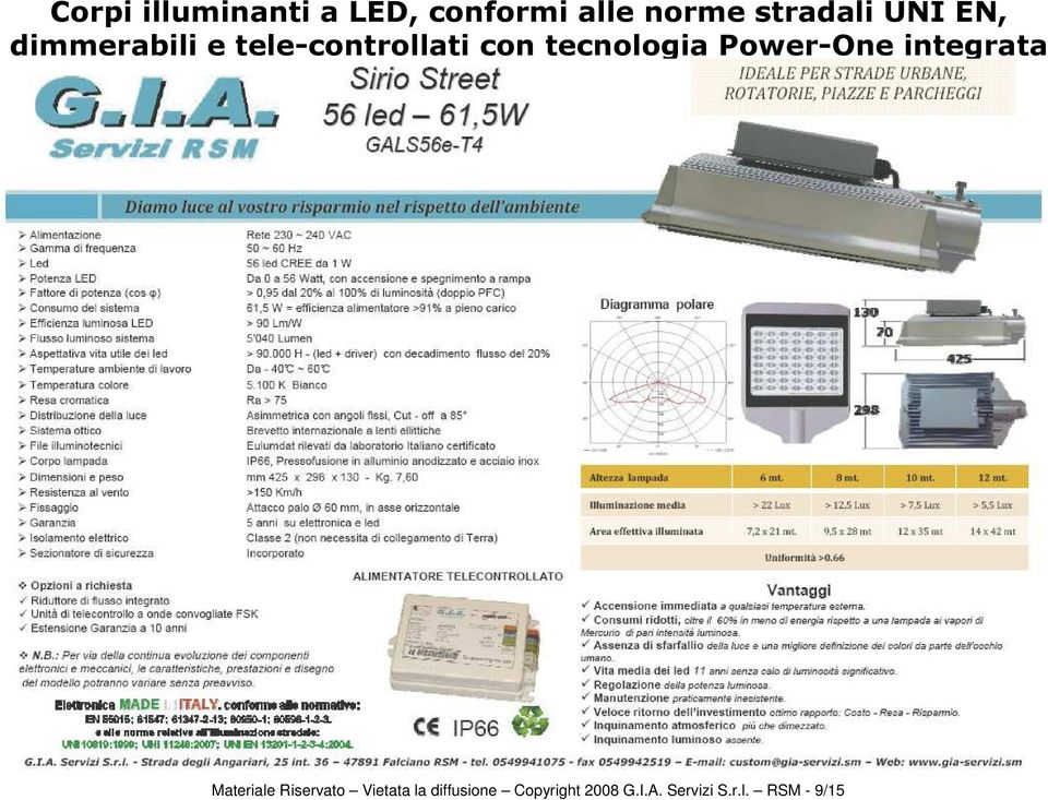 Power-One integrata Materiale Riservato Vietata la