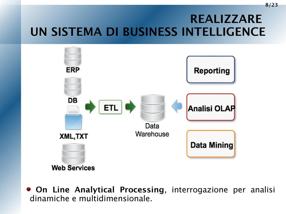 Analytical Processing,