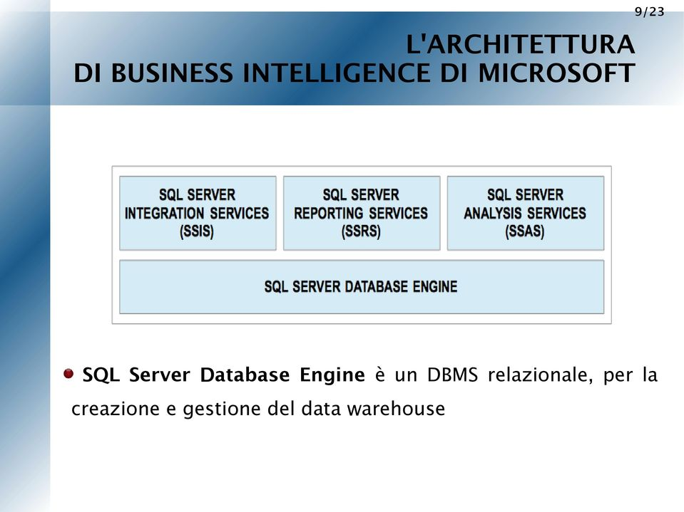 Server Database Engine è un DBMS