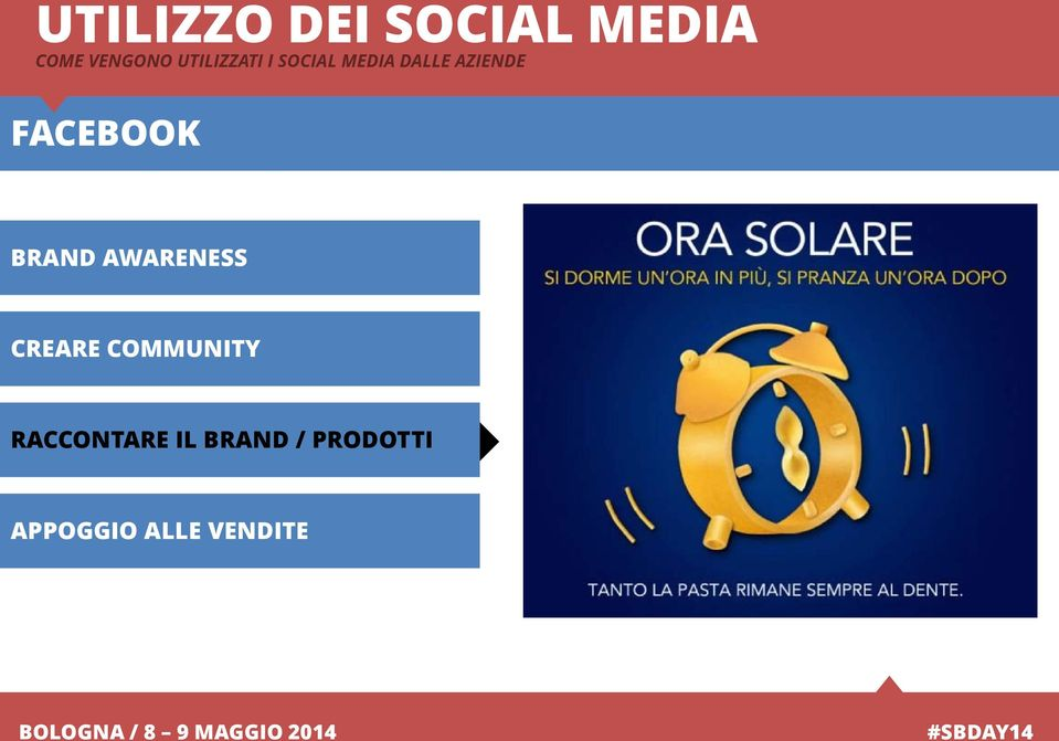 FACEBOOK BRAND AWARENESS CREARE COMMUNITY