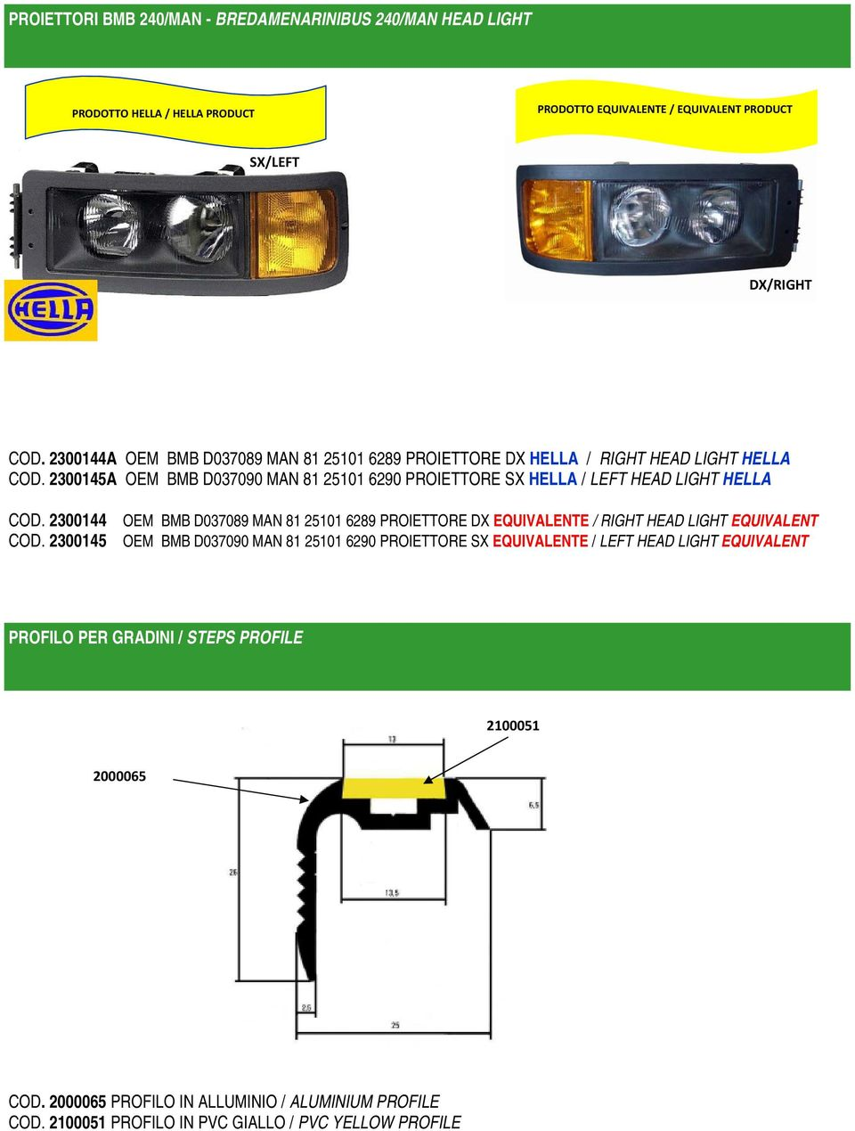 2300145A OEM BMB D037090 MAN 81 25101 6290 PROIETTORE SX HELLA / LEFT HEAD LIGHT HELLA COD. 2300144 COD.