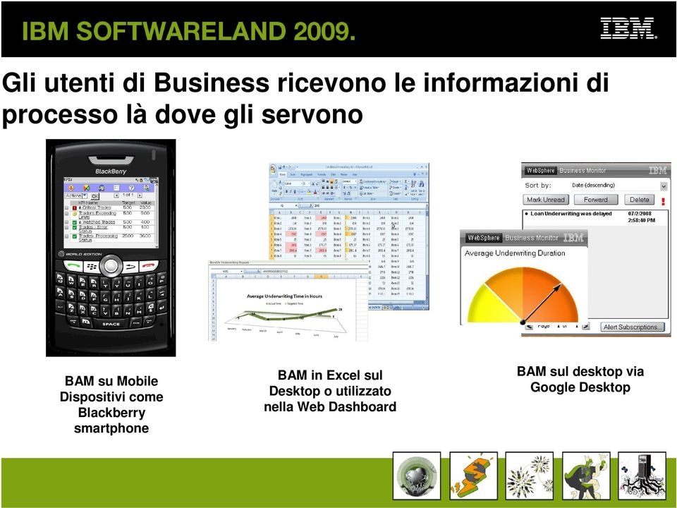come Blackberry smartphone BAM in Excel sul Desktop o
