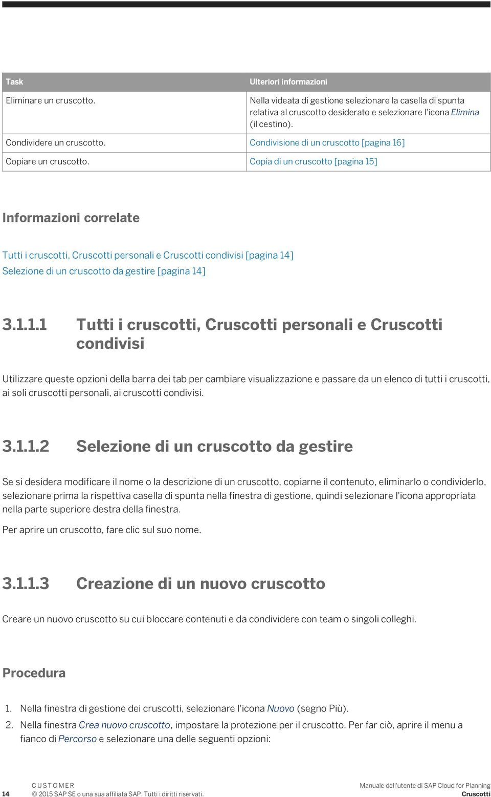 Copia di un cruscotto [pagina 15