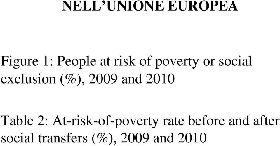 2010 Table 2: At-risk-of-poverty rate before