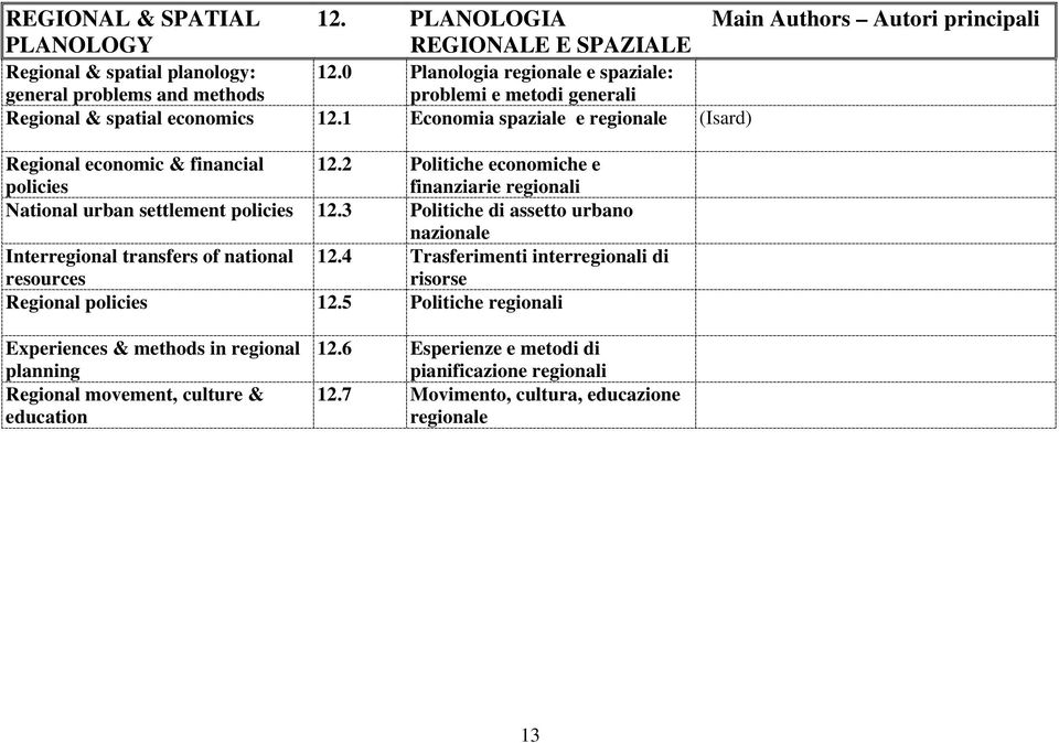 2 Politiche economiche e finanziarie regionali National urban settlement policies 12.3 Politiche di assetto urbano nazionale Interregional transfers of national resources 12.