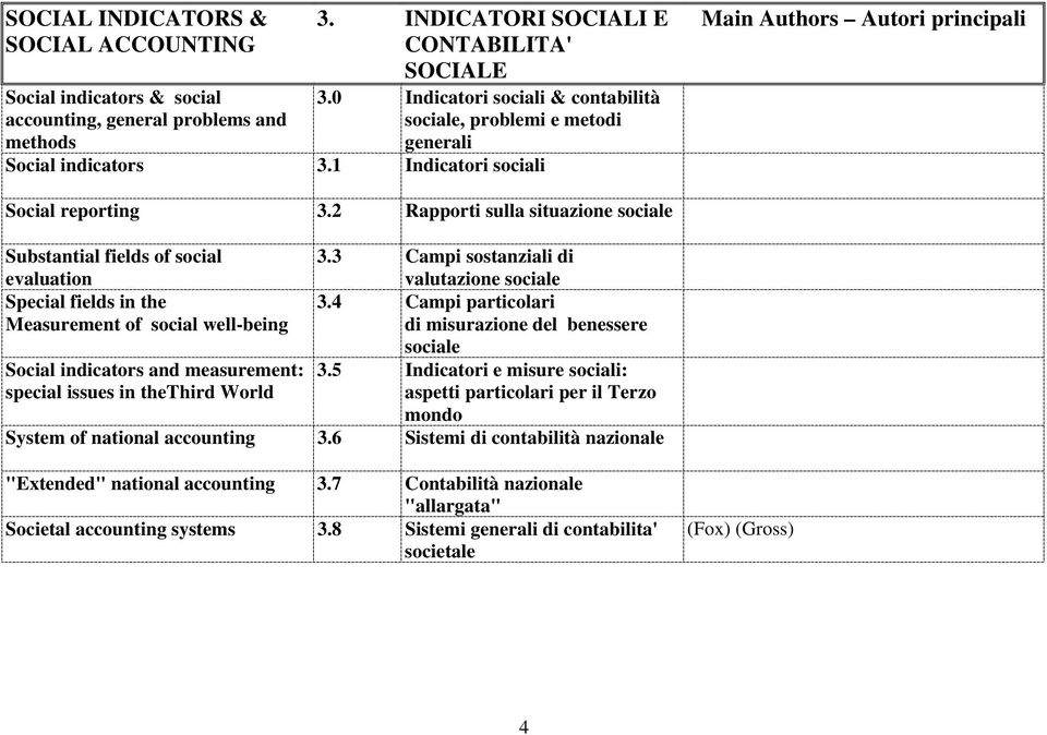 2 Rapporti sulla situazione sociale Substantial fields of social evaluation 3.3 Campi sostanziali di valutazione sociale Special fields in the Measurement of social well-being 3.